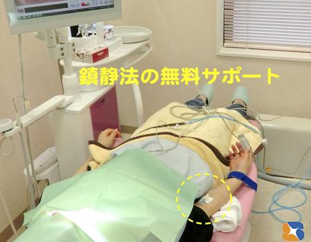 静脈鎮静法 無料サポート 抜歯とインプラント同日